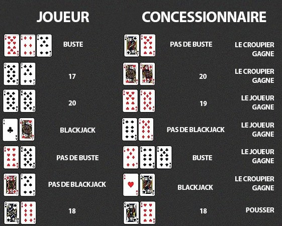 Matching dealer and player blackjack card combinations