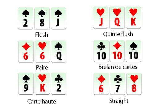 Combinaisons de cartes et pondération au poker à 3 cartes